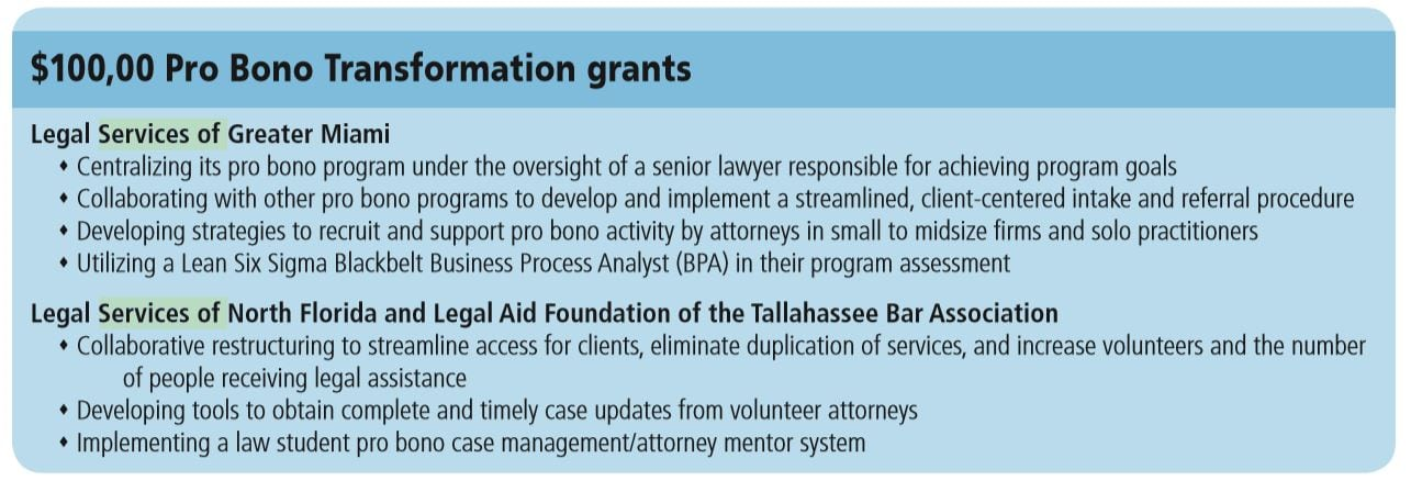Pro Bono Innovation and Transformation grants awarded